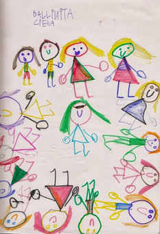 ESCUELA INFANTIL MUNICIPAL BELEN: PSICOMOTRICIDAD: Relación entre la mente y el cuerpo | Recursos para Educación Infantil | Scoop.it