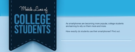 Smartphone Use By College Students (Infographic) - Business 2 Community | Higher Education Administration | Scoop.it