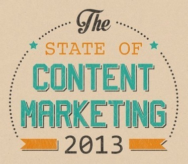 Infographic: The State of Content Marketing 2013 | Marketing Technology Blog | World's Best Infographics | Scoop.it