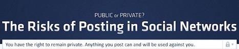 En dites-vous trop sur les réseaux sociaux ? | Réseaux Sociaux et actus du monde | Scoop.it