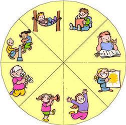 Os diferentes estilos de aprendizagem de cada criança | Blog ... | Aprendizagem e técnicas de estudo | Scoop.it