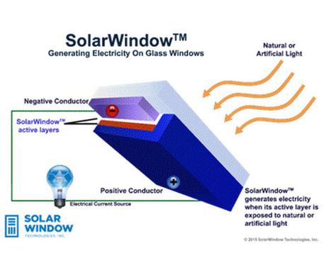 Revolucionarias ventanas solares podrían generar 50 veces más energía que la fotovoltaica convencional / EcoInventos.com | TECNOLOGÍA_aal66 | Scoop.it