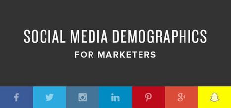 … | Social Media ePower Marketing | Scoop.it