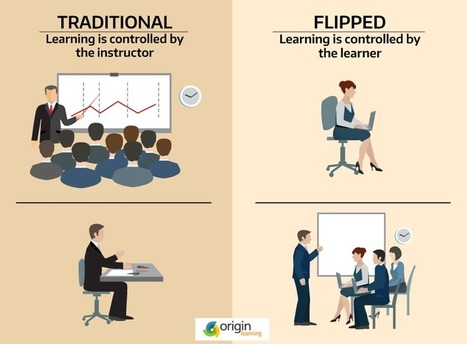 The Ultimate Guide to Flipped Learning | COMUNICACIONES DIGITALES | Scoop.it