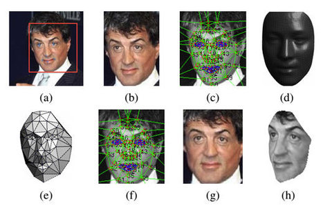 Facebook Creates Software That Matches Faces Almost as Well as You Do | MIT Technology Review | Writing mag | Scoop.it