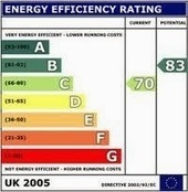 Champion Window: Understanding energy efficiency ratings | Home Business | Scoop.it