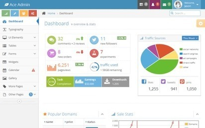 Ace - Responsive Bootstrap Admin Template Review | test | Scoop.it