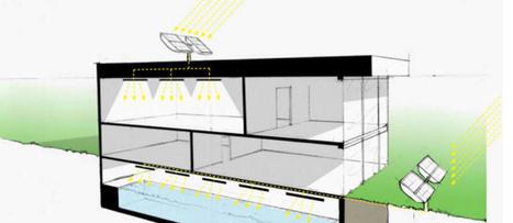 Bientôt la fin de la lumière glauque au supermarché ?   Scientific news   Scoop.it