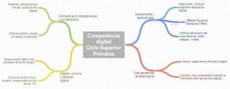 Competència digitalCicle Superior Primària | Recull diari | Scoop.it