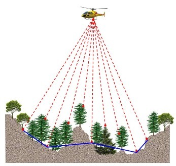 Best Practices Guide for Use of LiDAR in Forest Inventory Applications | TIG | Scoop.it