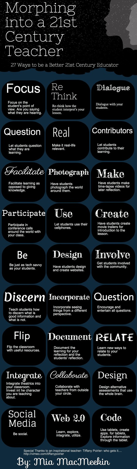 27 Ways To Be A 21st Century Teacher - Infographic | Stewart's Technology Tools | Scoop.it