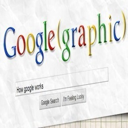 How Does Google Work? [INFOGRAPHIC] | Digital Marketing Fever | Scoop.it
