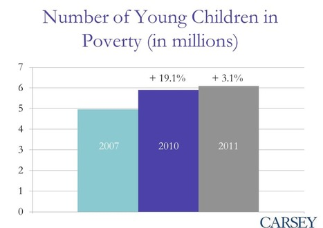 Childhood Poverty: Shame of the Nation | Learning, Teaching & Leading Today | Scoop.it
