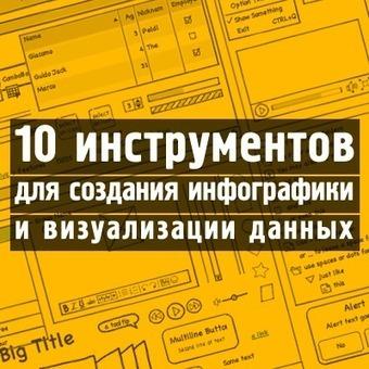 Управление длинными UX-проектами - CMS Magazine | UX | Scoop.it
