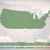 Wealth Inequality in America | Visual.ly | Creating Infographics | Scoop.it