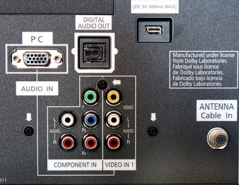 How to set up an HDTV | Technology and Gadgets | Scoop.it