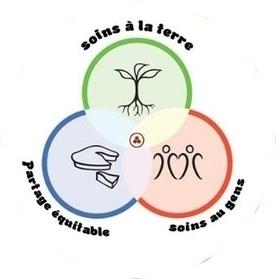Ca y est ! J'ai compris ce qu'est la permaculture ! | HabiterAutrement | Scoop.it