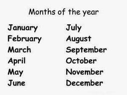 Английски език - самоучител за българи: Имена на месеците на английски (The names of the months in English) | Английски език. | Scoop.it