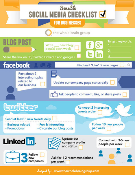 Sensible Social Media Marketing Checklist for Businesses [INFOGRAPHIC] | Marketing & Webmarketing | Scoop.it