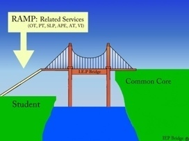 The Bridge, The Ramps, and the Core--The Role of the Related Service Provider in the IEP | Speech-Language Pathology | Scoop.it