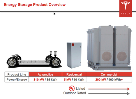 Tesla's Powertrain Group: Driving the Grid-Scale Energy Storage Business | Cleantech & ENR | Scoop.it