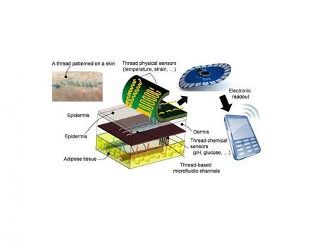 Researchers invent 'smart' thread that collects diagnostic data when sutured into tissue | Amazing Science | Scoop.it