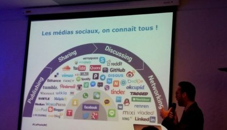 How to Manage Customer Relationships on Twitter? #LaPosteRC | Twitter, nouveau canal pour un SAV efficace ? | Scoop.it