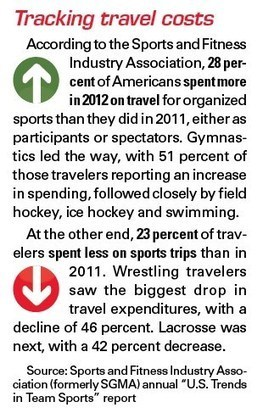 Growth of youth sports ignites a niche in the travel business - SportsBusiness Daily | SportsBusiness Journal | SportsBusiness Daily Global | Sports Management | Scoop.it