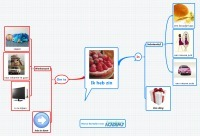 Ik heb zin in : un modèle gratuit de mindmap en néerlandais | Revolution in Education | Scoop.it