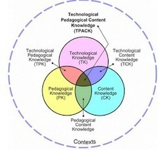Educational Technology and Mobile Learning: Three Working Models to Integrate Technology in Your Teaching | Digital Education SA | Scoop.it