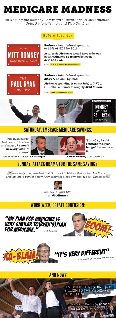INFOGRAPHIC: Everything You Need To Know About Romney's Dishonesty On Medicare | Health Industry News | Scoop.it
