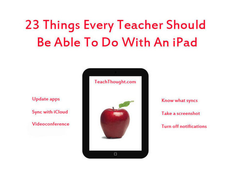 23 Things Every Teacher Should Be Able To Do With An iPad | Educational Technology in the Library | Scoop.it