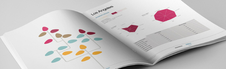 [Country highlights] The Startup Ecosystem Report 2012 - Telefonica Digital Hub | French Tech | Scoop.it