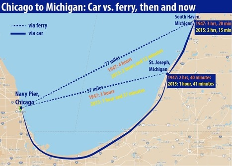 Ferry-tale: Could a Chicago-to-Michigan Ferry Return from Extinction? | ScubaObsessed | Scoop.it