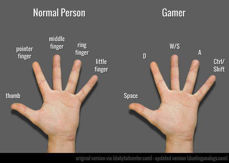 Normal Hand vs. Gamer Hand | All Geeks | Scoop.it