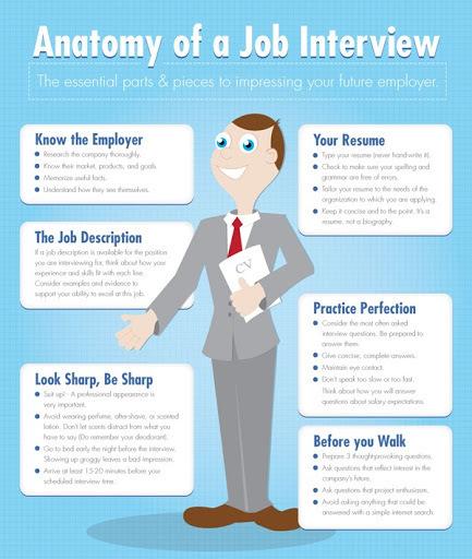 Dos and don'ts of ESL/EFL job interviewing | adult esl efl resources jobs | Scoop.it