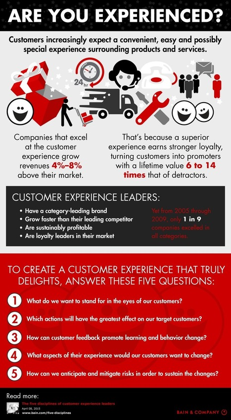 Customer Experience Infographic - Bain & Company Insights: Are You Experienced? | Designing  service | Scoop.it