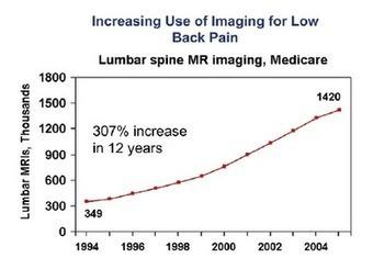 Chronique de la douleur: L'IRM chez le lombalgique : c'est pas automatique (saison 1, épisode 3) | la douleur lombaire | Scoop.it