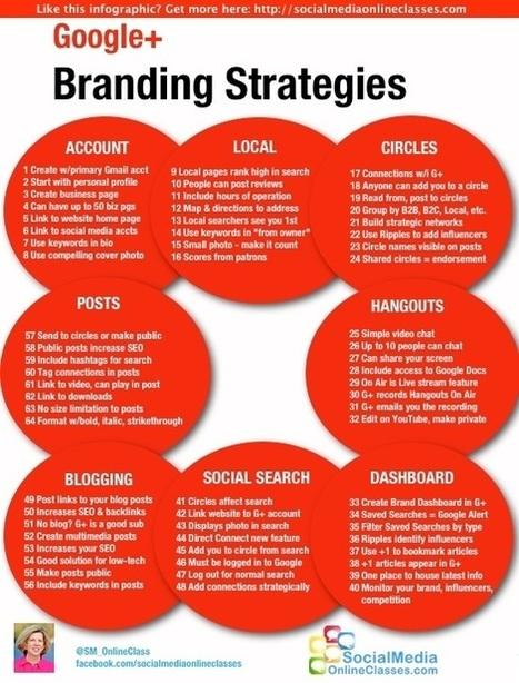+60 idées et conseils sur Google+ pour les Entreprises [infographie] | digistrat | Scoop.it