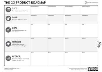 Goals vs. Features: How to Choose the Right Product Roadmap Format | Agile Methods | Scoop.it