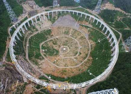 China begins operating world's largest radio telescope | More Commercial Space News | Scoop.it