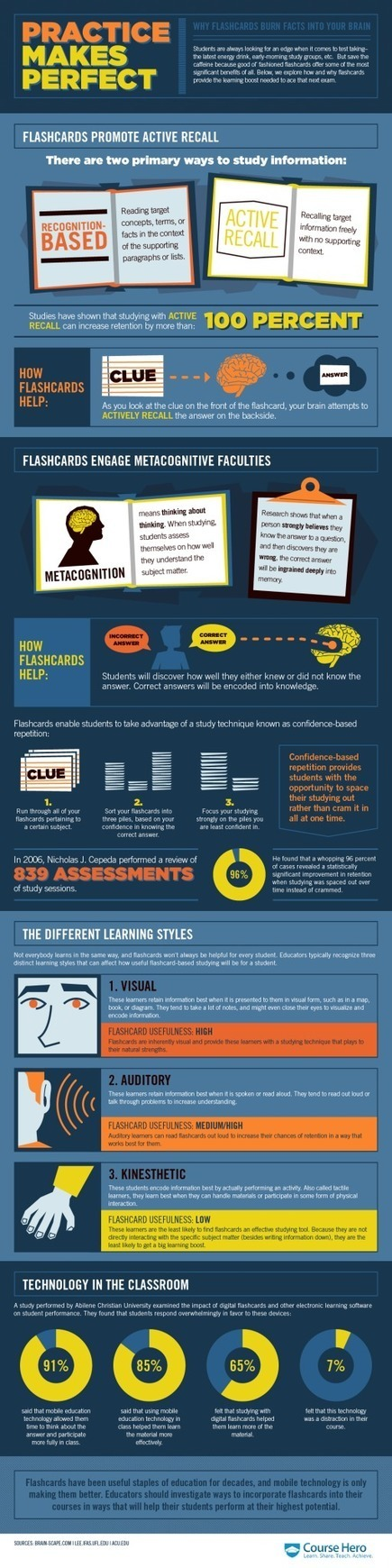 The Significance of Flashcards for Learning Infographic | teaching and technology | Scoop.it