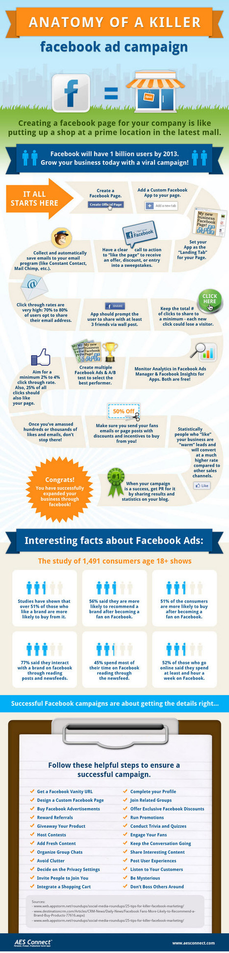 5 Fabulous Facebook Marketing Infographics   Infographics   Scoop.it