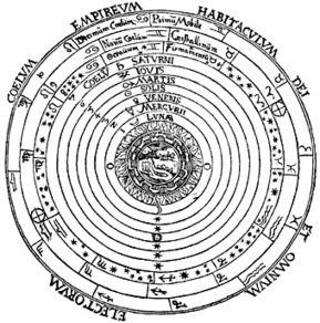 Claudio Ptolomeo | HISTORIA DE LA CIENCIAS | Scoop.it