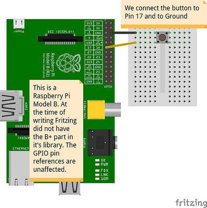 Apprendre l'électronique avec une Rasberry Pi et Minecraft   Liseuses, tablettes et jeux videos   Scoop.it