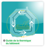 Isolation thermique : le guide Isover / Conseils et réglementation / Home - Isover | guide isolation | Scoop.it