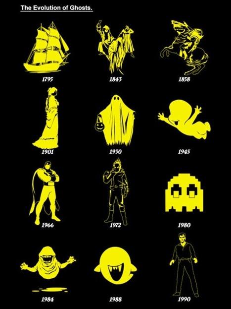 L'évolution des Fantômes, de 1795 à 1990 | Infographics | Scoop.it