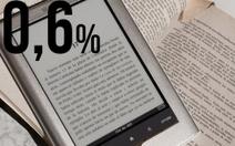 La presse, moteur du développement des e-books | Le livre numérique est-il l'avenir du livre ? | Scoop.it