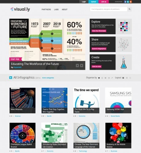 Visual.ly launches as the home of data visualisation and infographics | Data Mining For Journalists | Scoop.it