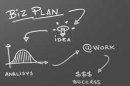 How to Write a Killer Business Plan | Career Development | Scoop.it